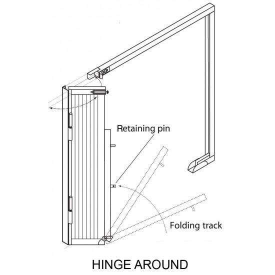 Single Hinge Around